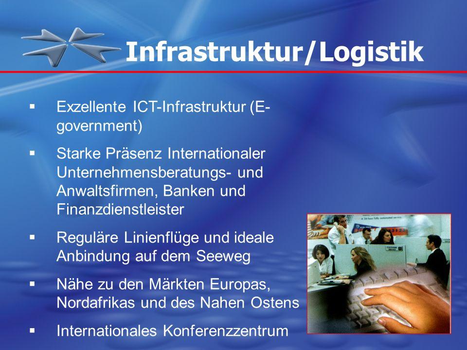 Infrastruktur/Logistik