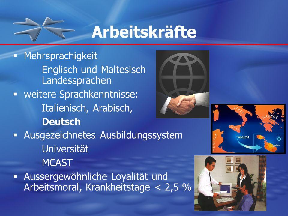 Arbeitskräfte Mehrsprachigkeit Englisch und Maltesisch Landessprachen