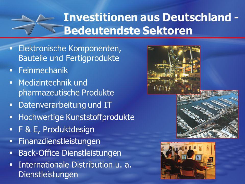 Investitionen aus Deutschland - Bedeutendste Sektoren