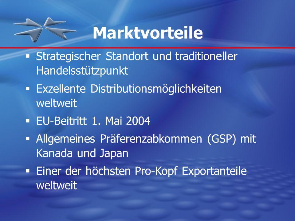 Marktvorteile Strategischer Standort und traditioneller Handelsstützpunkt. Exzellente Distributionsmöglichkeiten weltweit.