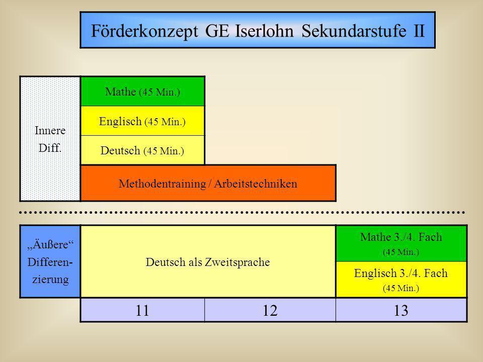 Förderkonzept GE Iserlohn Sekundarstufe II