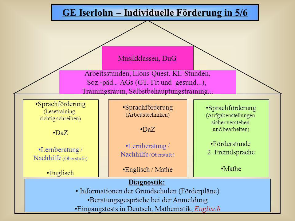 GE Iserlohn – Individuelle Förderung in 5/6