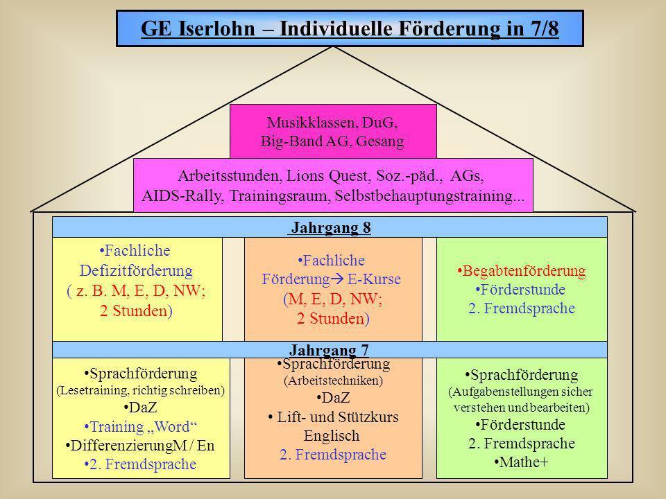 GE Iserlohn – Individuelle Förderung in 7/8