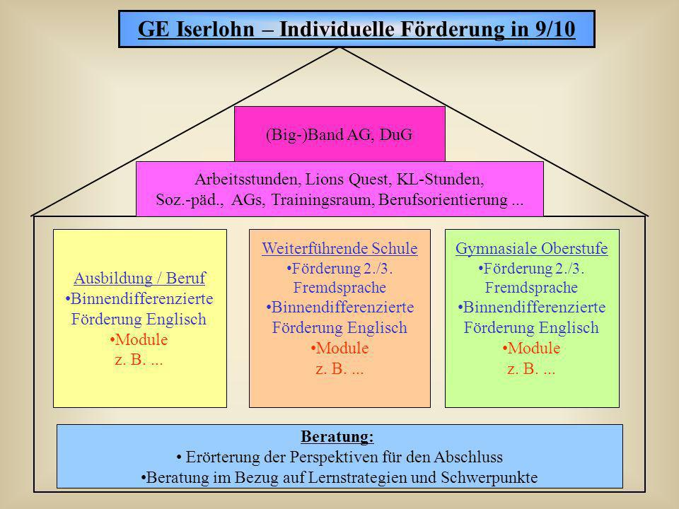 GE Iserlohn – Individuelle Förderung in 9/10
