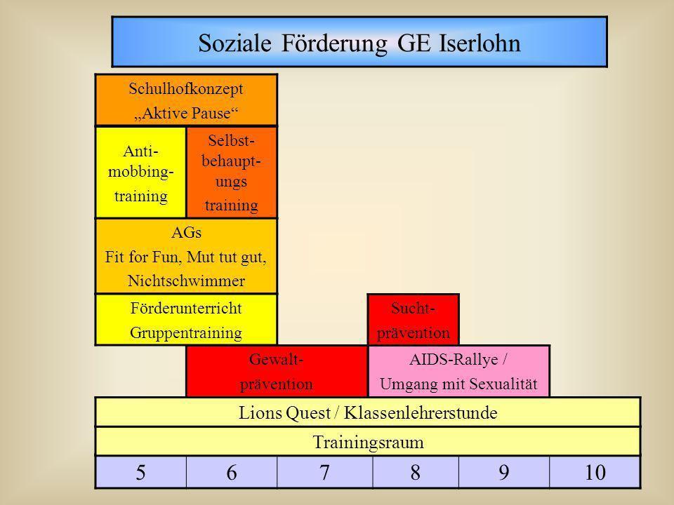 Soziale Förderung GE Iserlohn