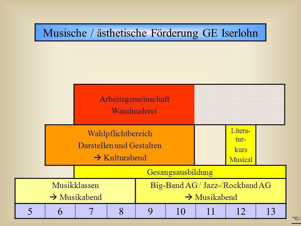 Musische / ästhetische Förderung GE Iserlohn