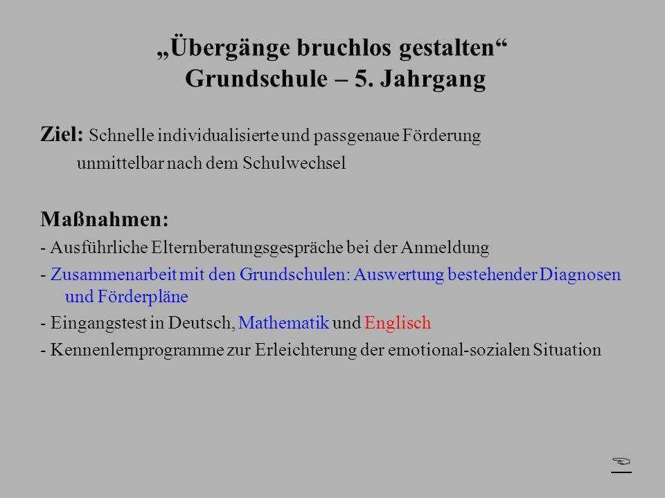 """Übergänge bruchlos gestalten Grundschule – 5. Jahrgang"