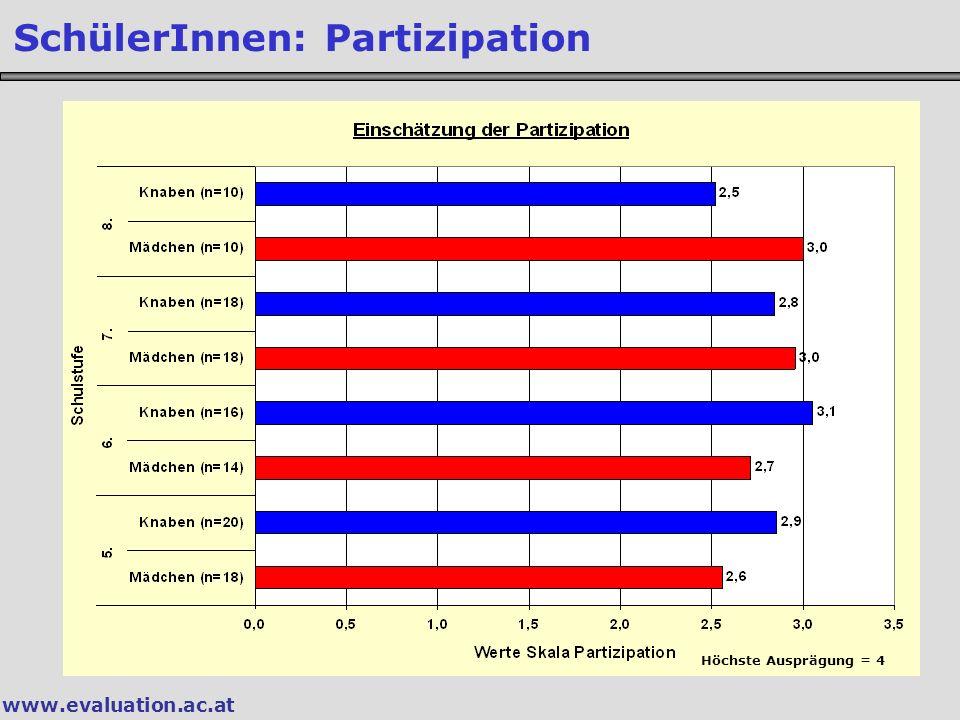 SchülerInnen: Partizipation