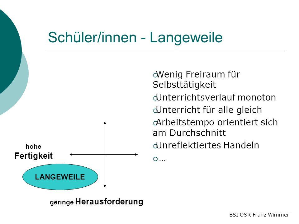 Schüler/innen - Langeweile