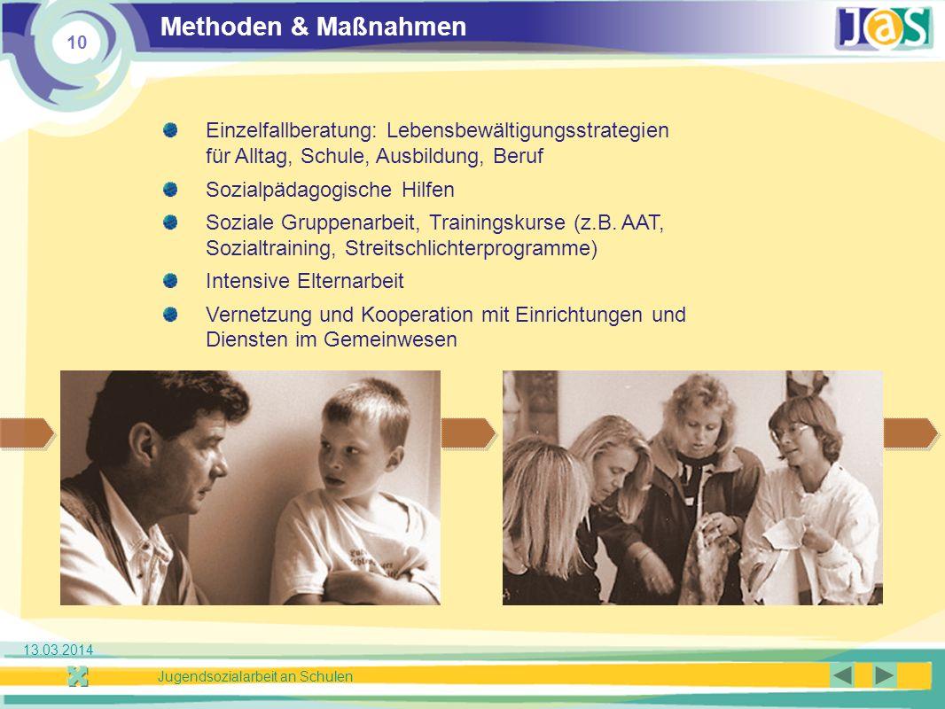 Methoden & Maßnahmen Einzelfallberatung: Lebensbewältigungsstrategien für Alltag, Schule, Ausbildung, Beruf.