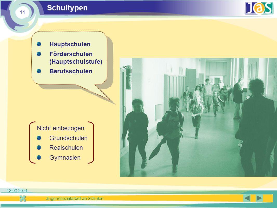 Schultypen Hauptschulen Förderschulen (Hauptschulstufe) Berufsschulen