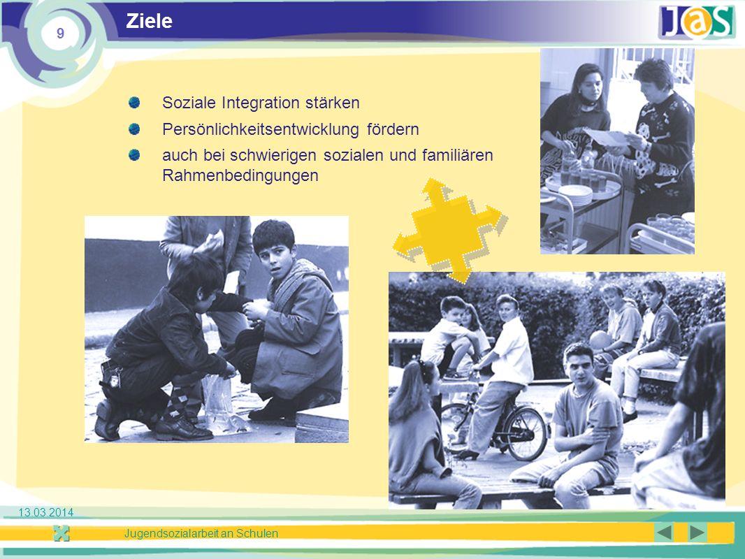 Ziele Soziale Integration stärken Persönlichkeitsentwicklung fördern