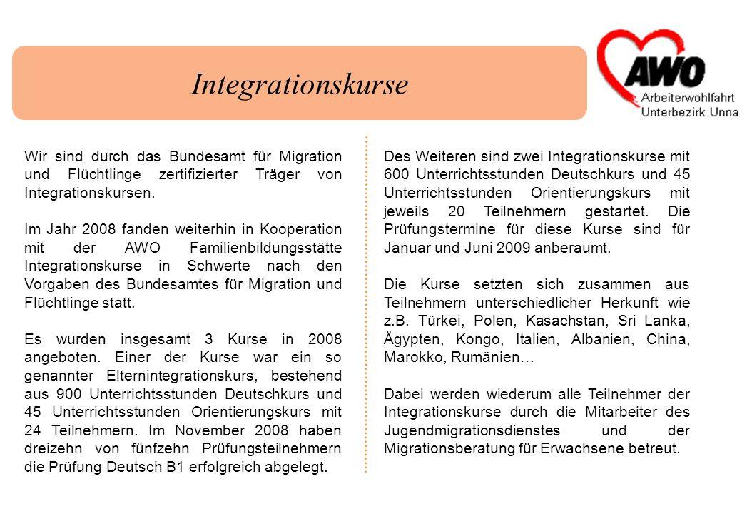 Integrationskurse Wir sind durch das Bundesamt für Migration und Flüchtlinge zertifizierter Träger von Integrationskursen.