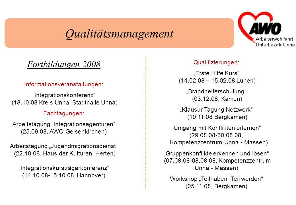 Qualitätsmanagement Fortbildungen 2008 Informationsveranstaltungen: