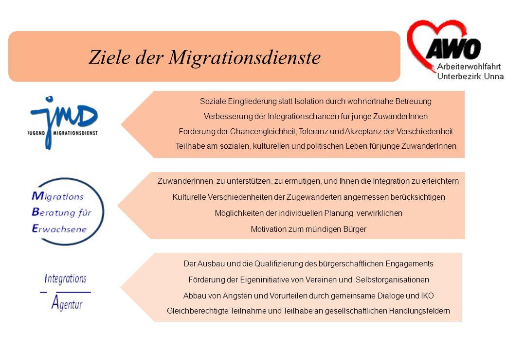 Ziele der Migrationsdienste