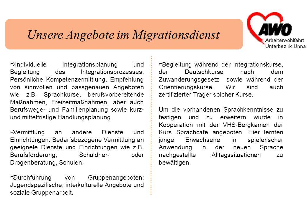 Unsere Angebote im Migrationsdienst