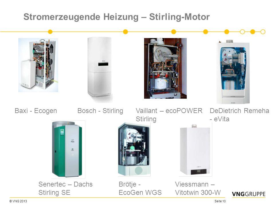Stromerzeugende Heizung – Stirling-Motor