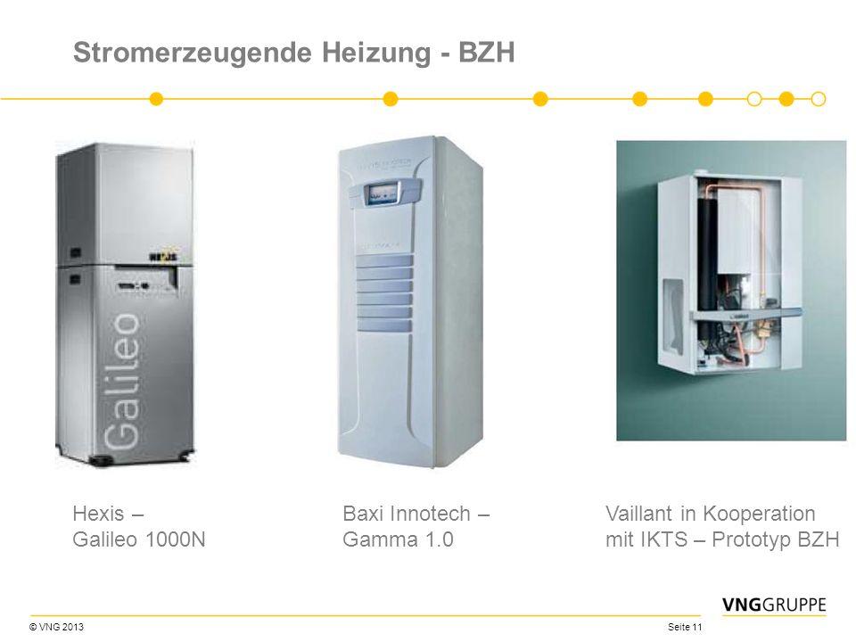 Stromerzeugende Heizung - BZH