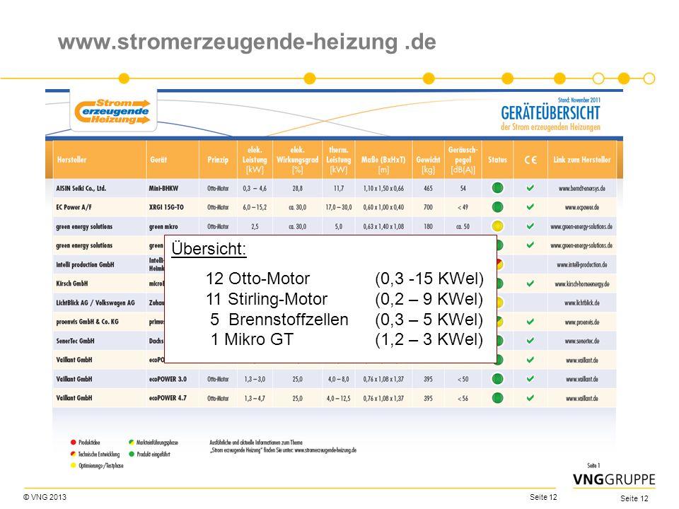 www.stromerzeugende-heizung .de