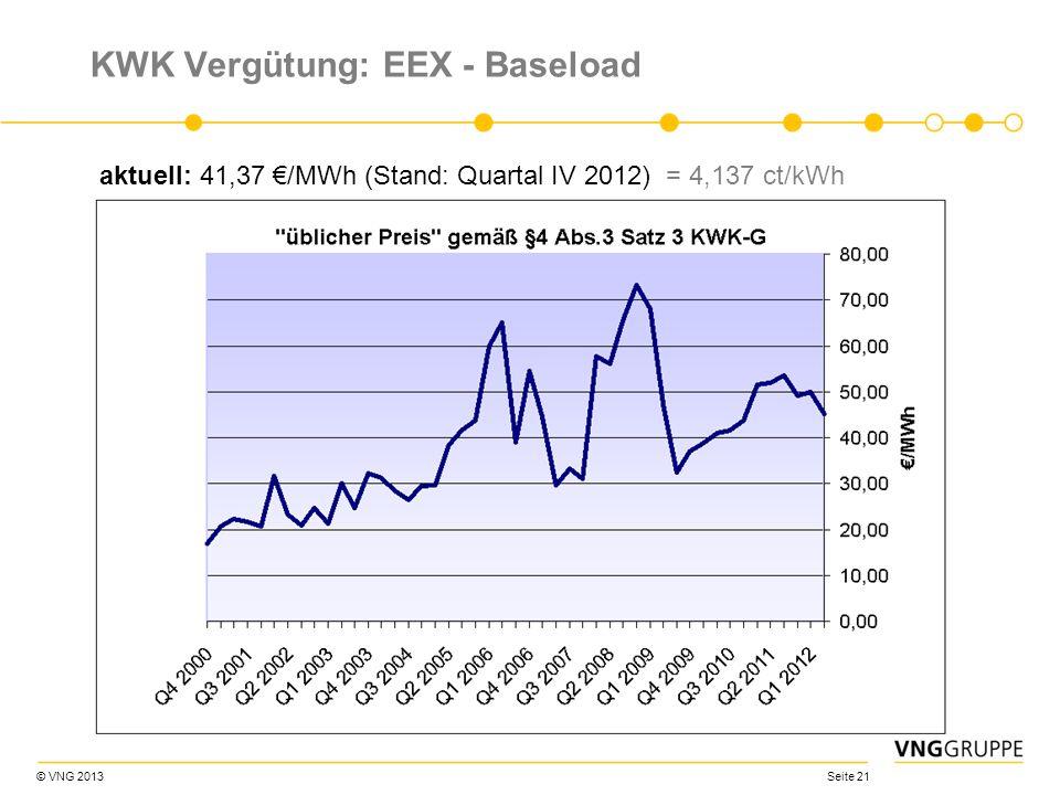 KWK Vergütung: EEX - Baseload