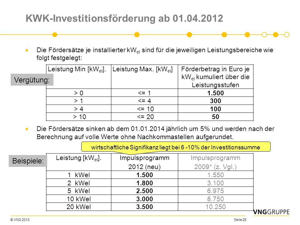 KWK-Investitionsförderung ab 01.04.2012