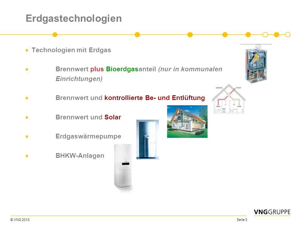 Erdgastechnologien Technologien mit Erdgas