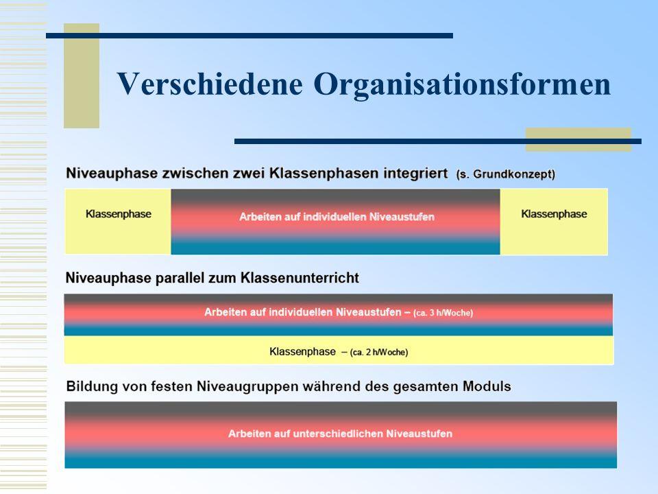 Verschiedene Organisationsformen