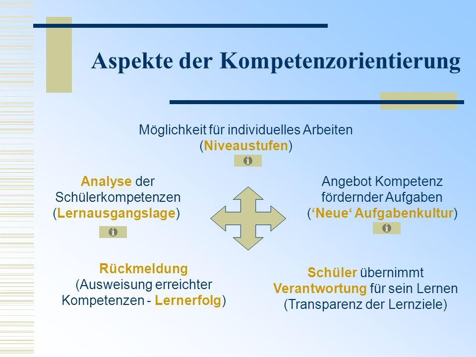 Aspekte der Kompetenzorientierung