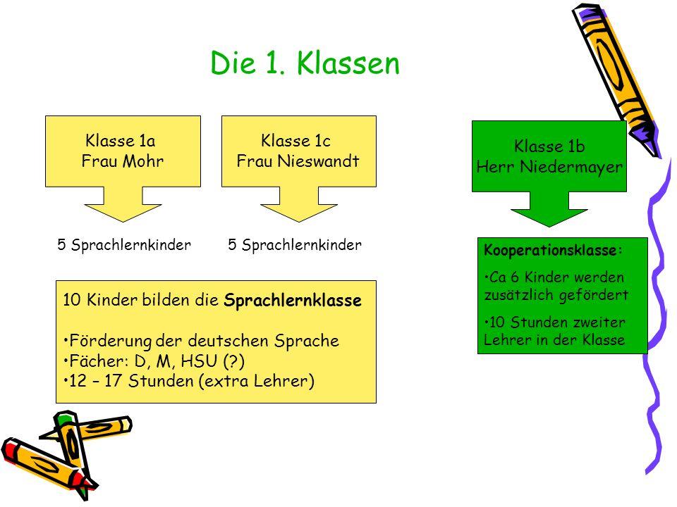 Die 1. Klassen Klasse 1a Frau Mohr Klasse 1c Frau Nieswandt Klasse 1b