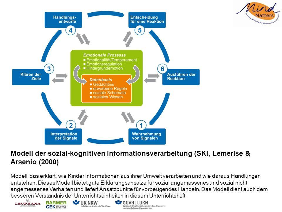 Modell der sozial-kognitiven Informationsverarbeitung (SKI, Lemerise & Arsenio (2000)