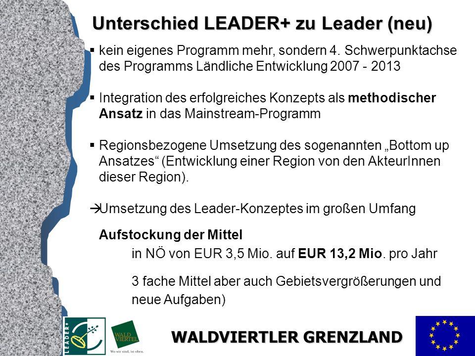 Unterschied LEADER+ zu Leader (neu)