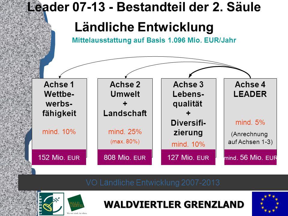Leader 07-13 - Bestandteil der 2. Säule Ländliche Entwicklung