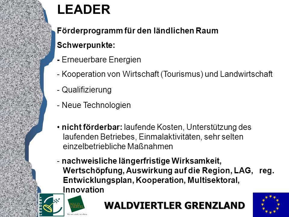 LEADER Förderprogramm für den ländlichen Raum Schwerpunkte: