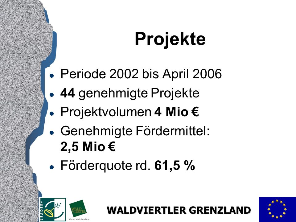 Projekte Periode 2002 bis April 2006 44 genehmigte Projekte