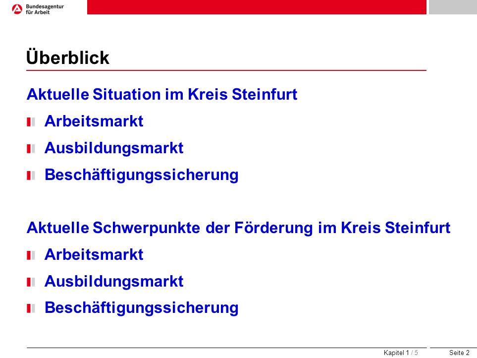 Überblick Aktuelle Situation im Kreis Steinfurt Arbeitsmarkt