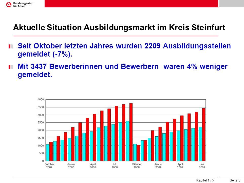 Aktuelle Situation Ausbildungsmarkt im Kreis Steinfurt
