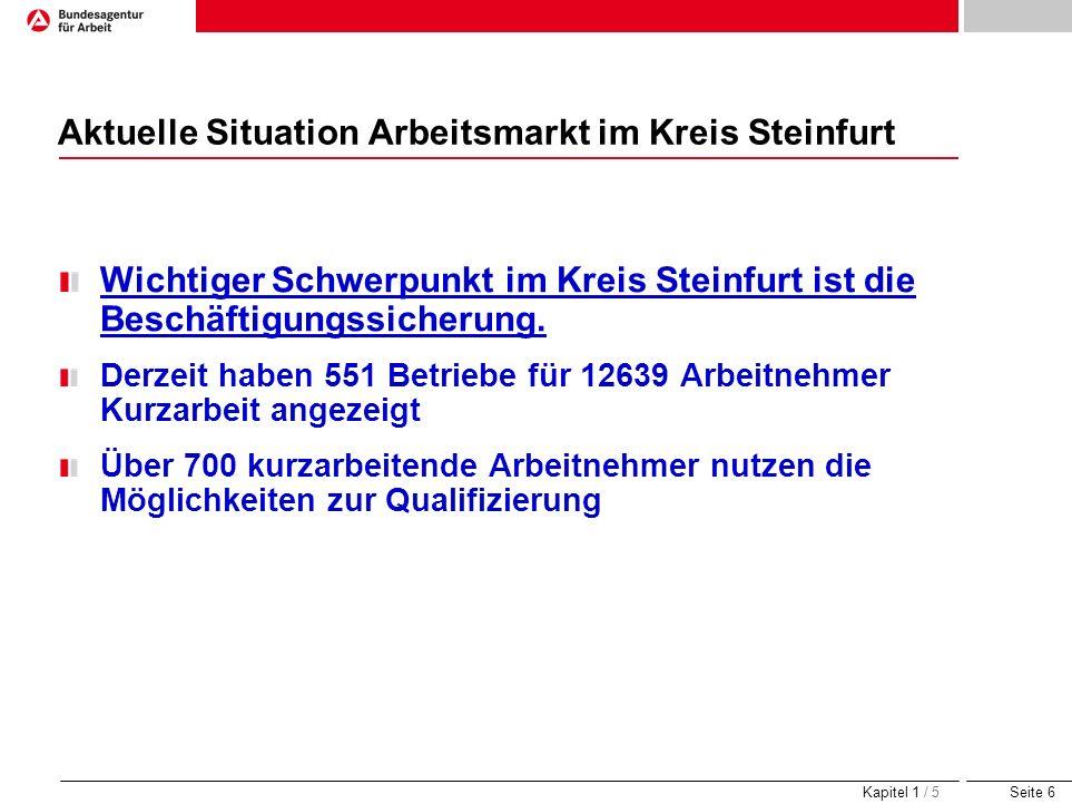Aktuelle Situation Arbeitsmarkt im Kreis Steinfurt