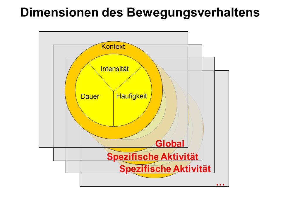 Dimensionen des Bewegungsverhaltens