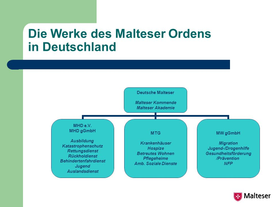 Die Werke des Malteser Ordens in Deutschland