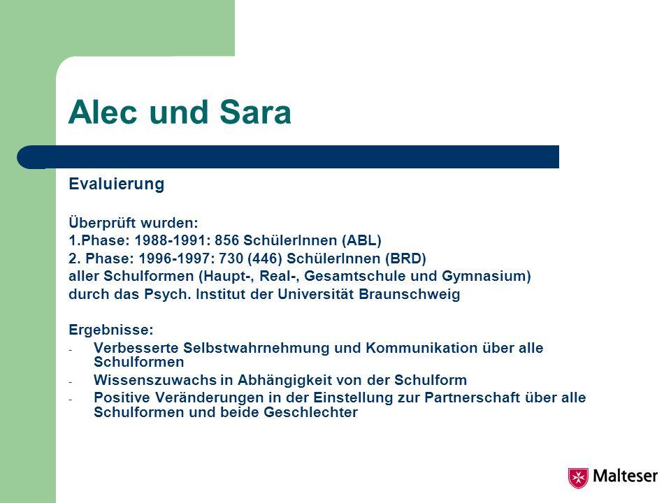 Alec und Sara Evaluierung Überprüft wurden: