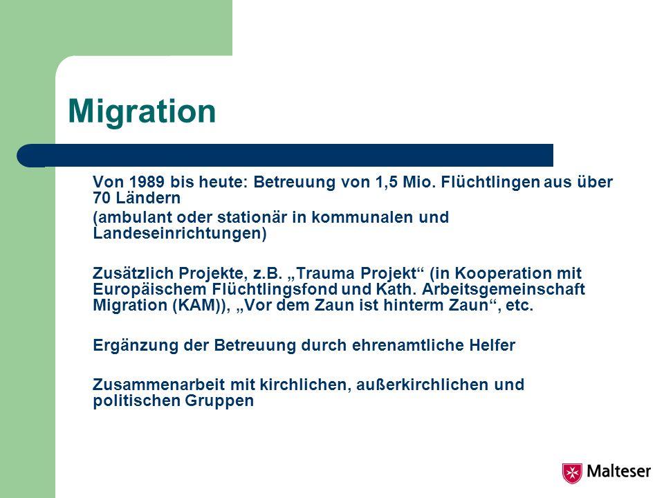 Migration Von 1989 bis heute: Betreuung von 1,5 Mio. Flüchtlingen aus über 70 Ländern.