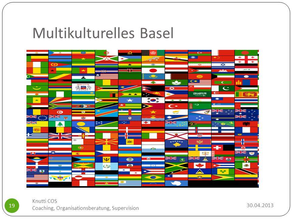 Multikulturelles Basel