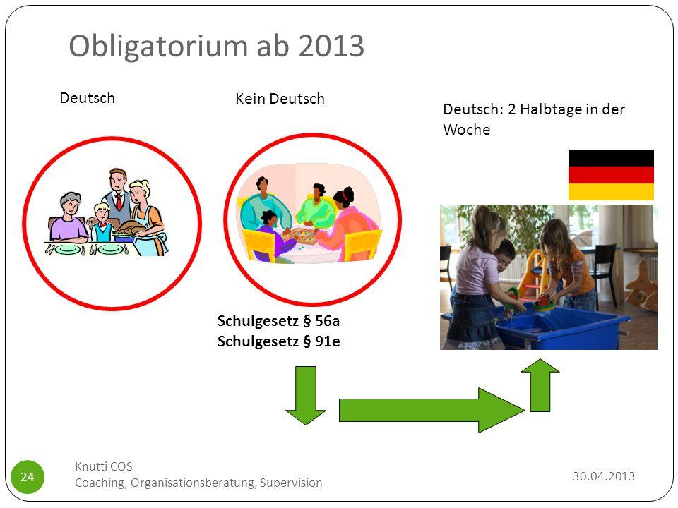 Obligatorium ab 2013 Deutsch Kein Deutsch