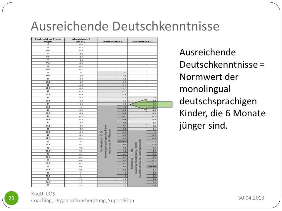 Ausreichende Deutschkenntnisse