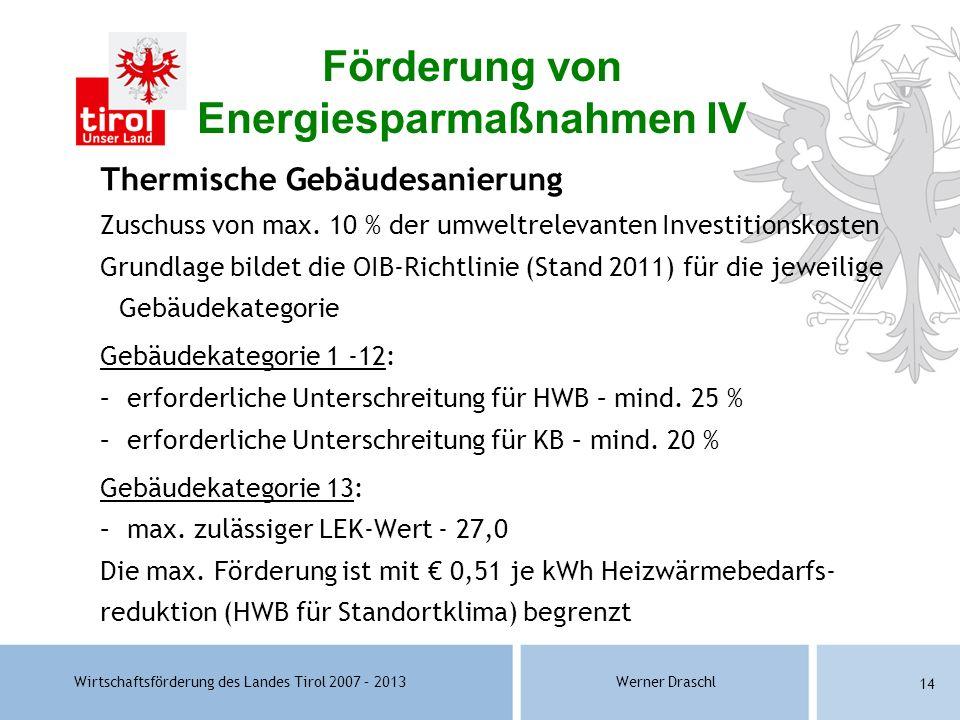 Förderung von Energiesparmaßnahmen IV