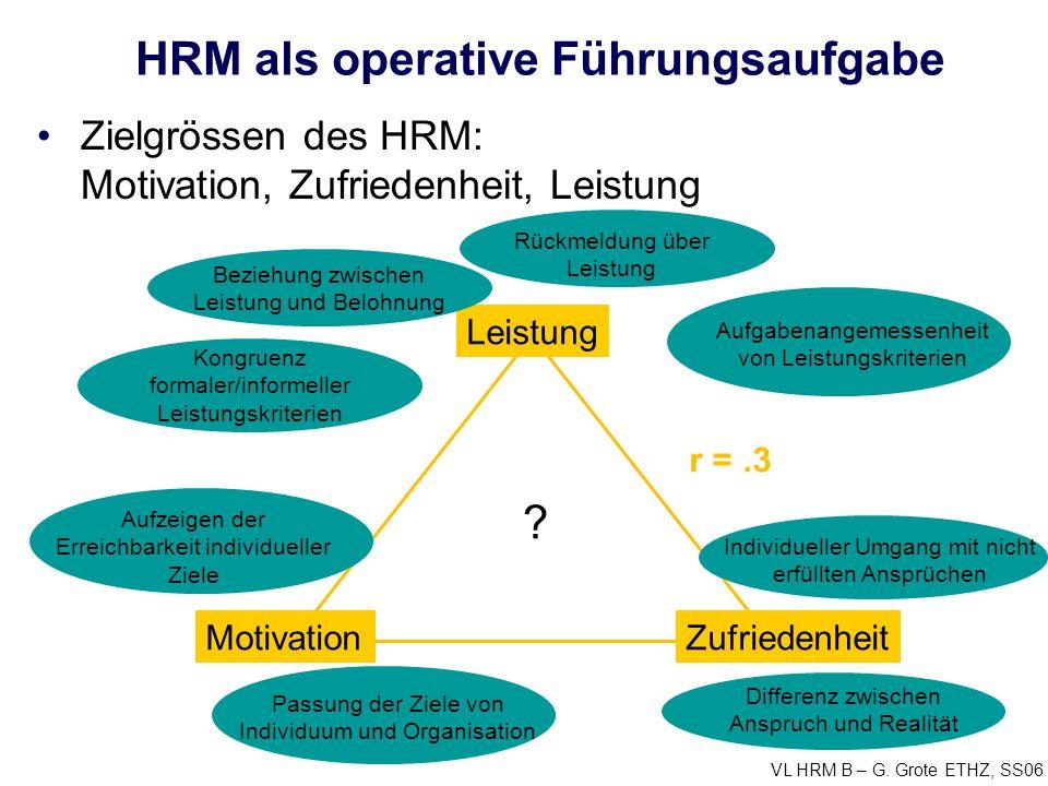 HRM als operative Führungsaufgabe
