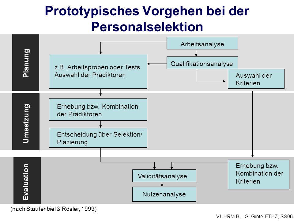 Prototypisches Vorgehen bei der Personalselektion
