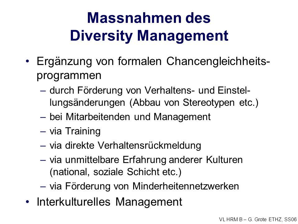 Massnahmen des Diversity Management