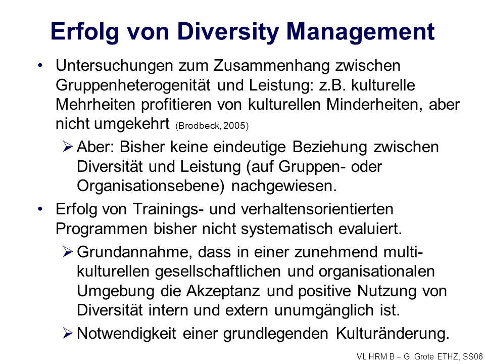 Erfolg von Diversity Management