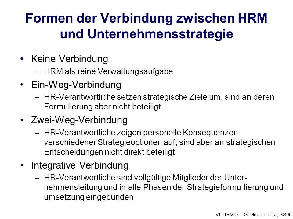 Formen der Verbindung zwischen HRM und Unternehmensstrategie